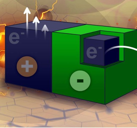 MIT Researchers Find A New Method For Electricity Generation